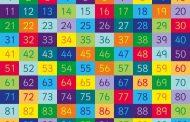 Como falar os números em inglês de forma correta?