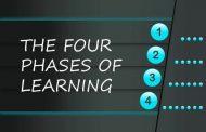 4 fases do aprendizado: quais são e por que você deveria conhecê-las?
